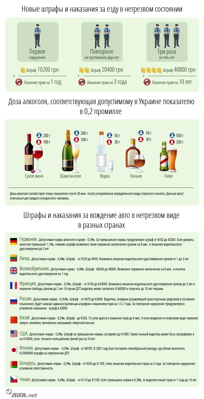 novye_shtrafy_alkogol
